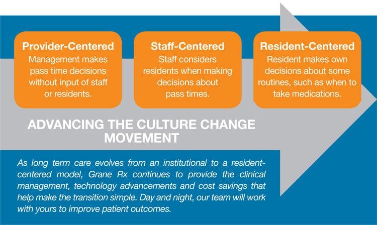 culture_change_moment